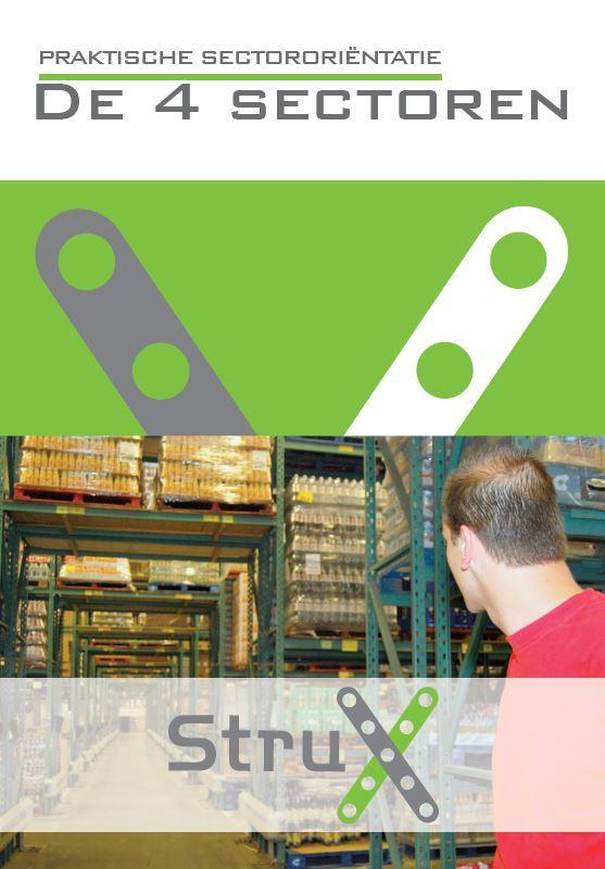 Afbeelding van Praktische sectororiëntatie: De 4 sectoren