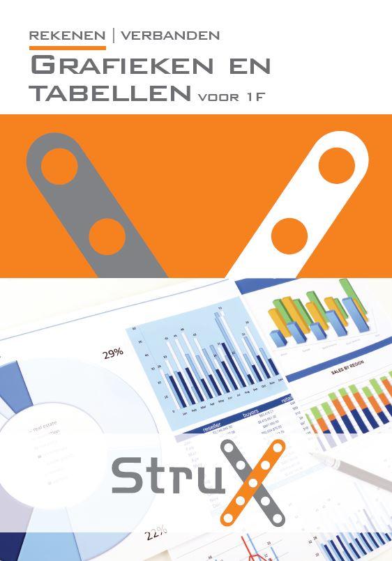Afbeelding van Rekenen Grafieken en tabellen 1F