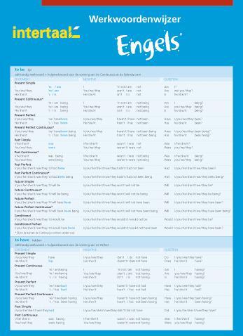 Afbeelding van Werkwoordenwijzer Engels uitklapkaart