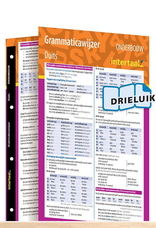 Afbeelding van Grammaticawijzer Duits onderbouw uitklapkaart
