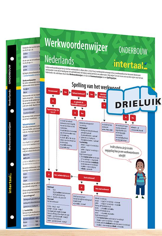 Afbeelding van Werkwoordenwijzer Nederlands onderbouw uitklapkaart